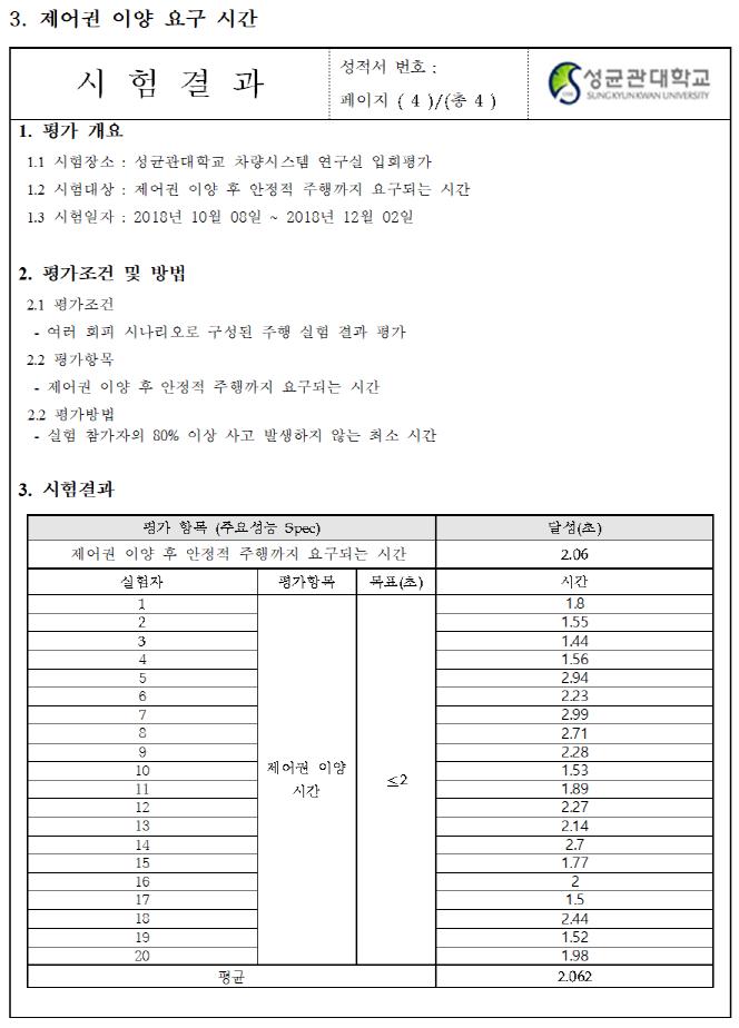 [크기변환]HMI 결과 3.png